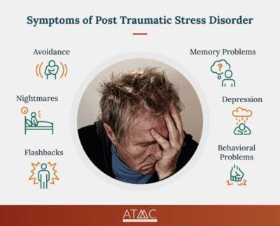 ptsd symptoms in veterans